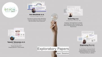 Abbildung mit Übersicht der Exploratory Papers